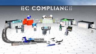EC Compliance overview